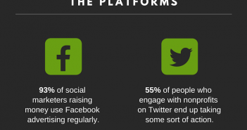 How Social Media Boosts Crowdfunding Success